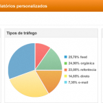 Event tracking com Google Analytics